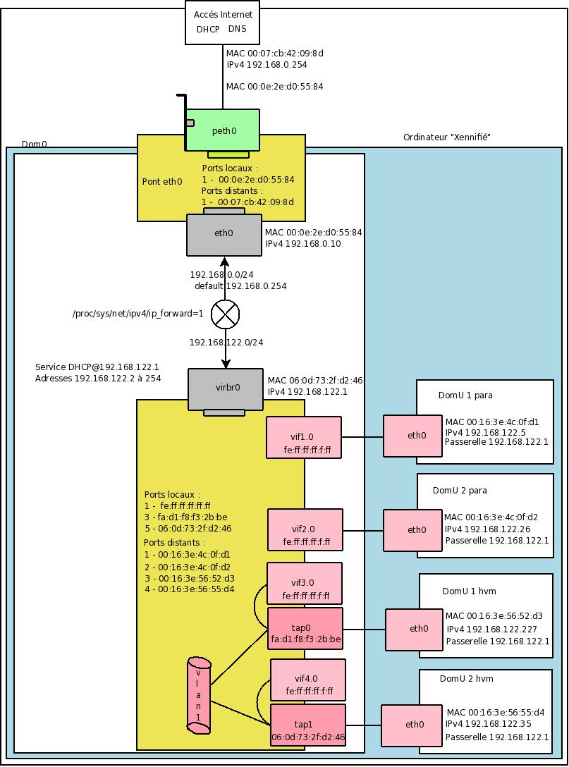 cours complet sur l adressage ip pdf